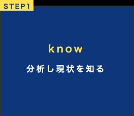STEP1 know 分析し現状を知る